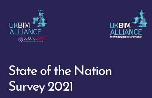 UKBIMA State of the Nation Annual Survey Report 2021